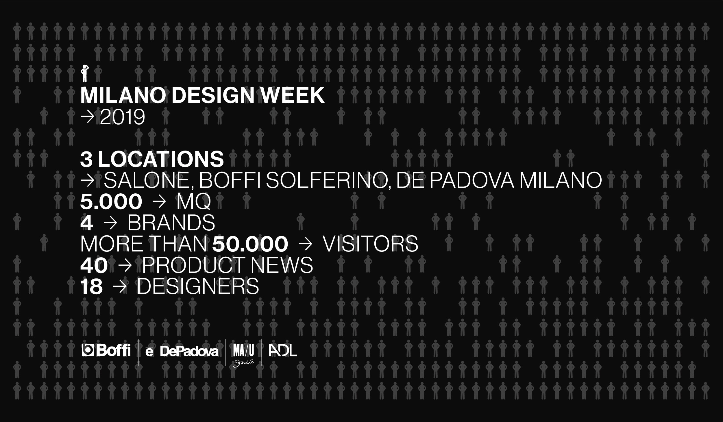 Milano Design Week 2019 review